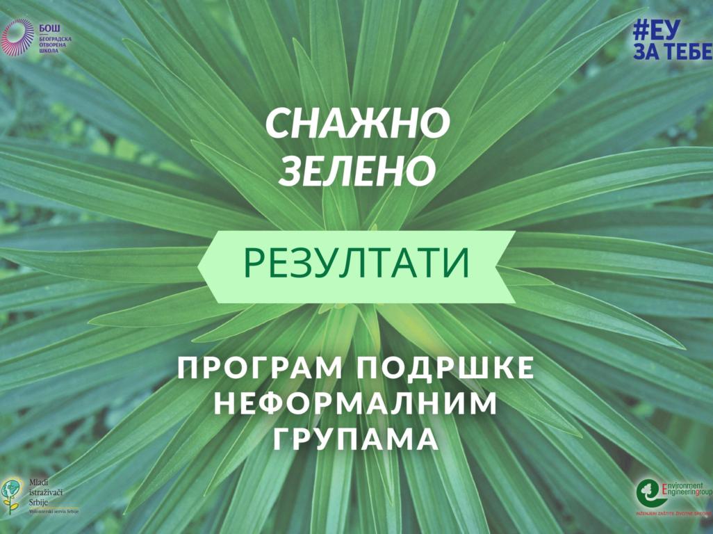 """Резултати трећег круга конкурса """"Снажно зелено"""""""