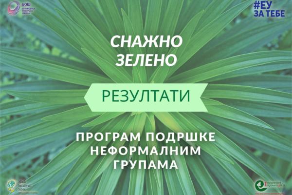 "Rezultati drugog kruga konkursa ""Snažno zeleno"""