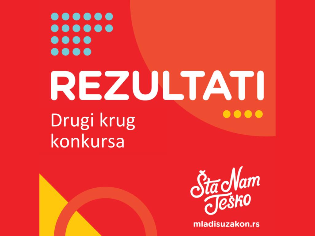 "REZULTATI DRUGOG KRUGA ""Šta nam teško"" konkursa 2021"