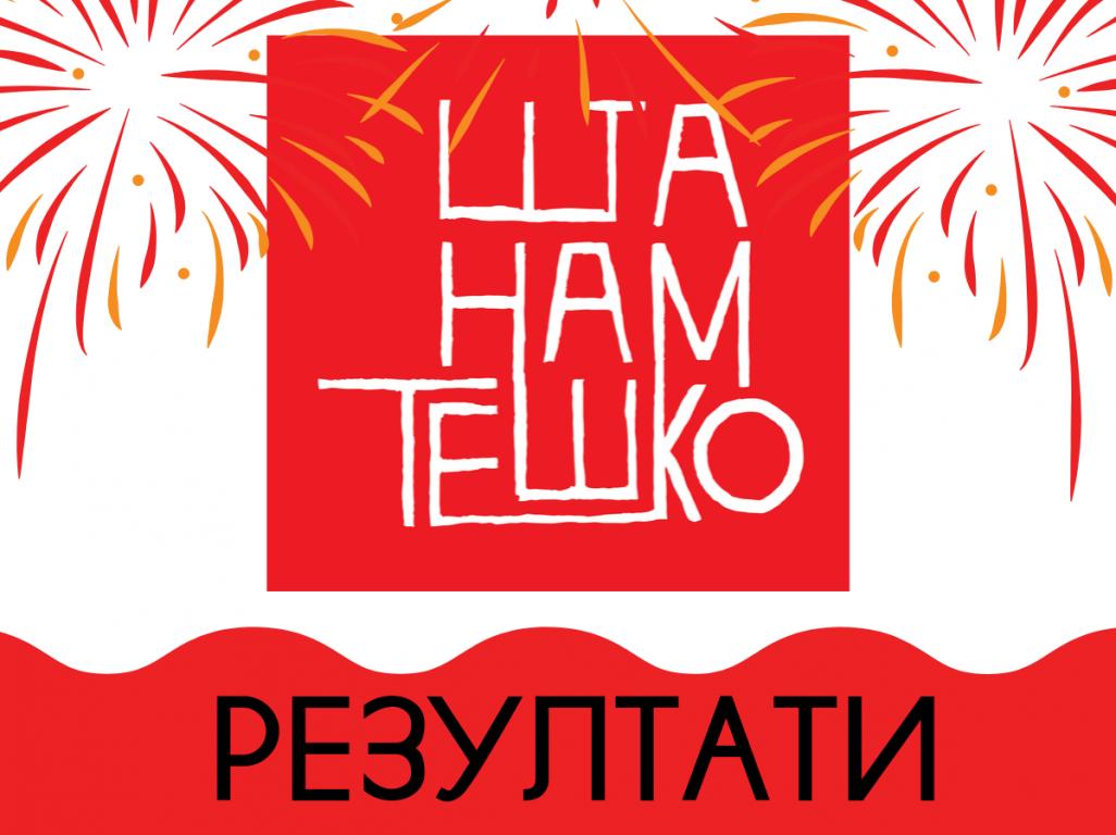 "Rezultati ""Šta Nam Teško"" konkursa"